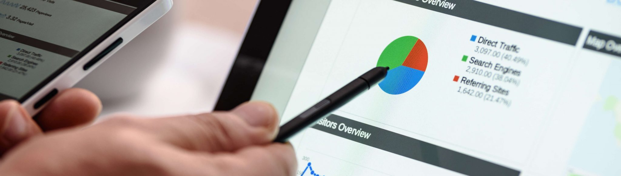 Google Analytics и Яндекс Метрика